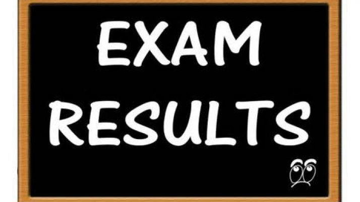 You can now view the 2018 Term 1 Results