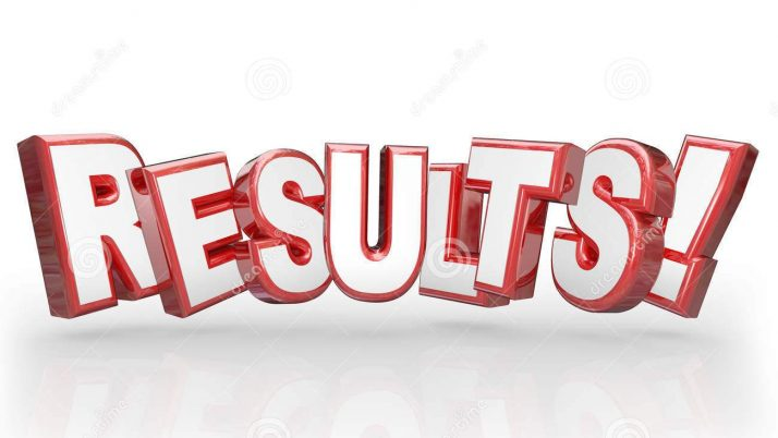 2016 End of Term Results